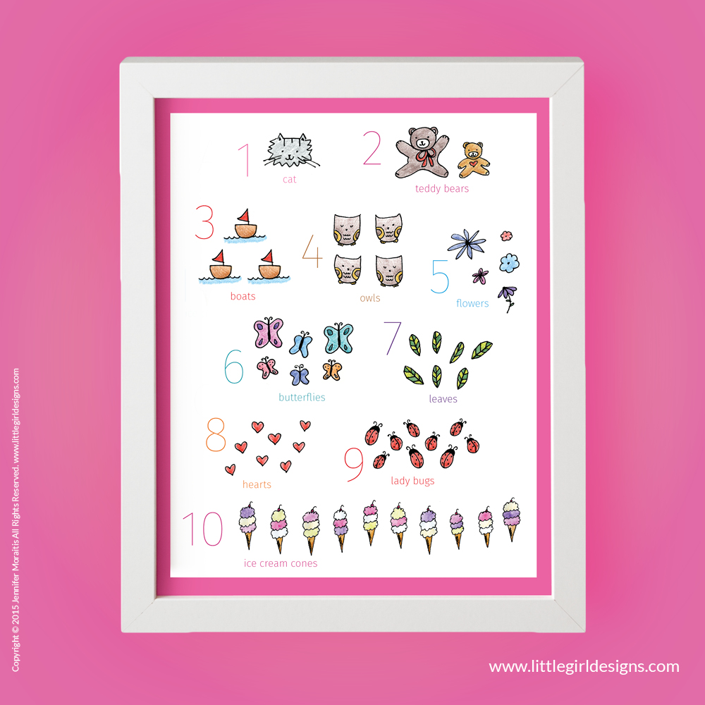 This high-quality 8x10 printable will be the perfect addition to your baby's nursery. Featuring drawings by Jennie of littlegirldesigns..., this whimsical numbers printable has a pink border. (Click color options for turquoise and gray.) Numbers 1-10 are featured along with matching illustrations.